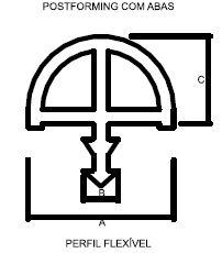 SP003 – POSTFORMING COM ABAS 26,5 mm a 32,0 mm
